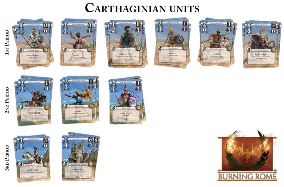 suntzugames_burningrome-cards